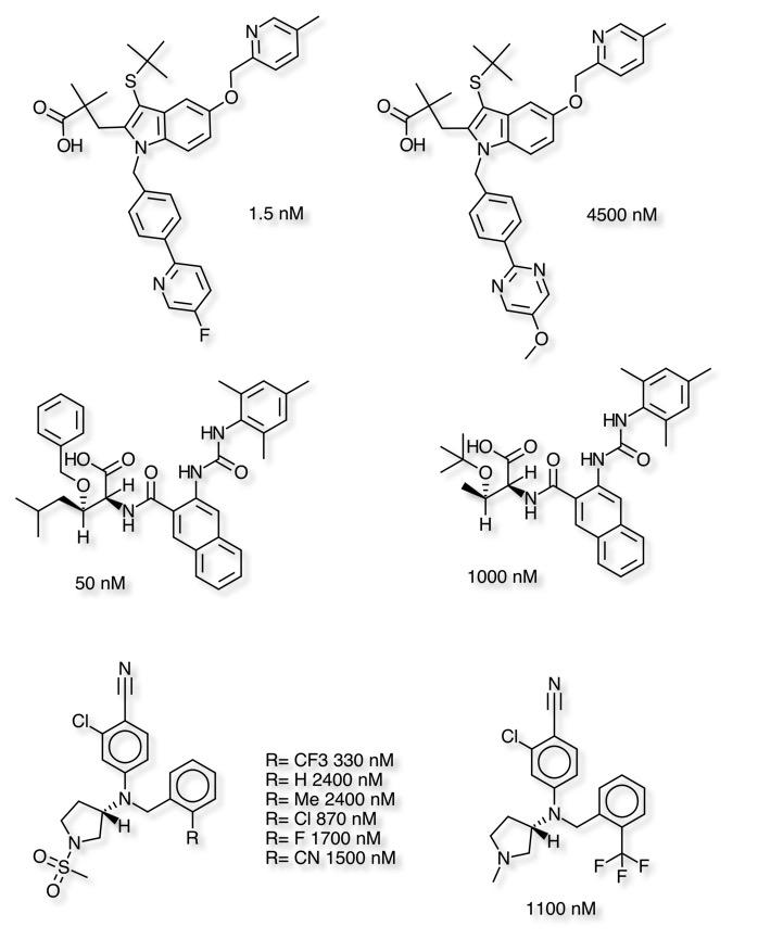 CYP2C9 Inhibition | Cambridge MedChem Consulting