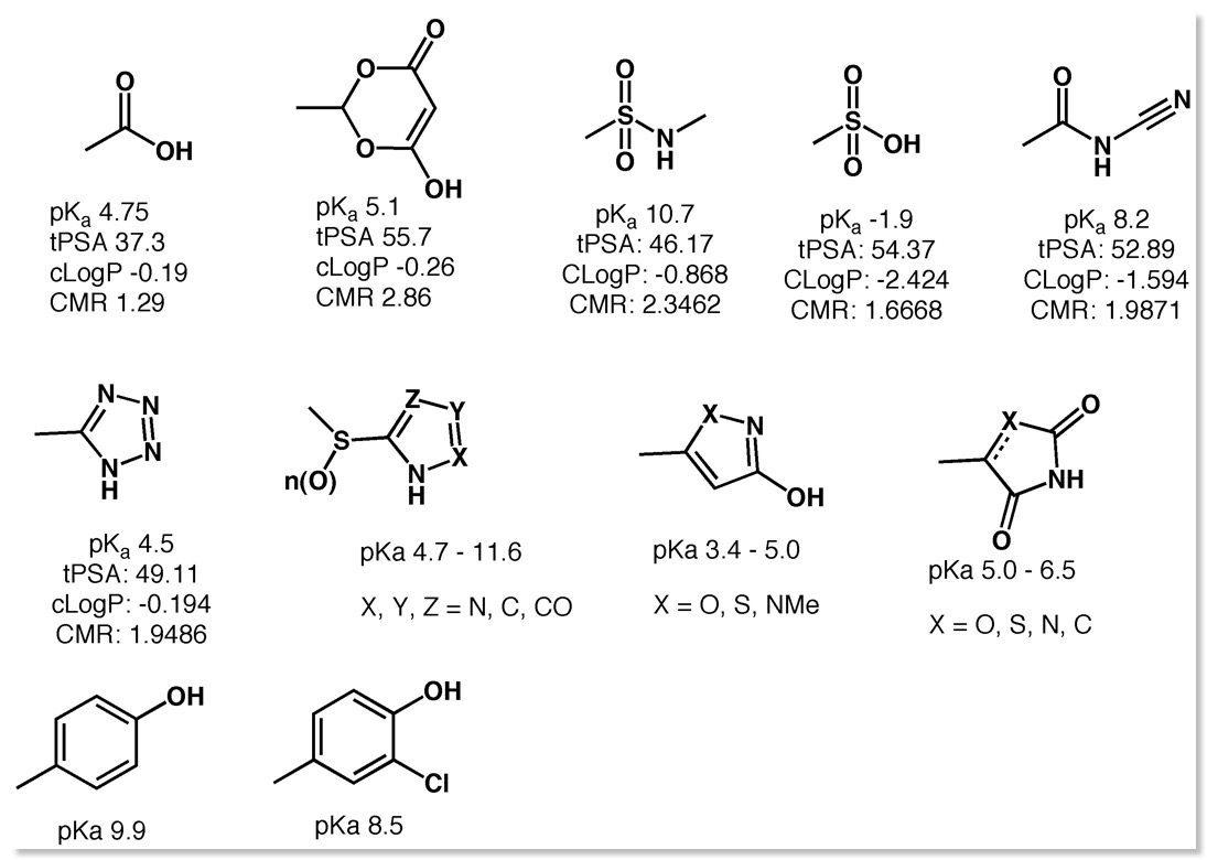 Image result for carboxyl group isosteres